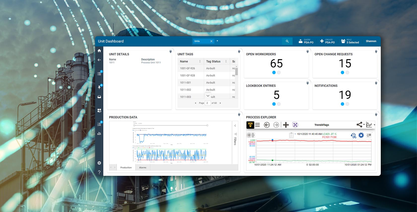 HxGN SDx® InsightView Dashboard