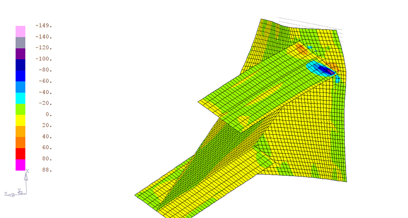 Complete Base Plate Analysis and Design Using GT STRUDL