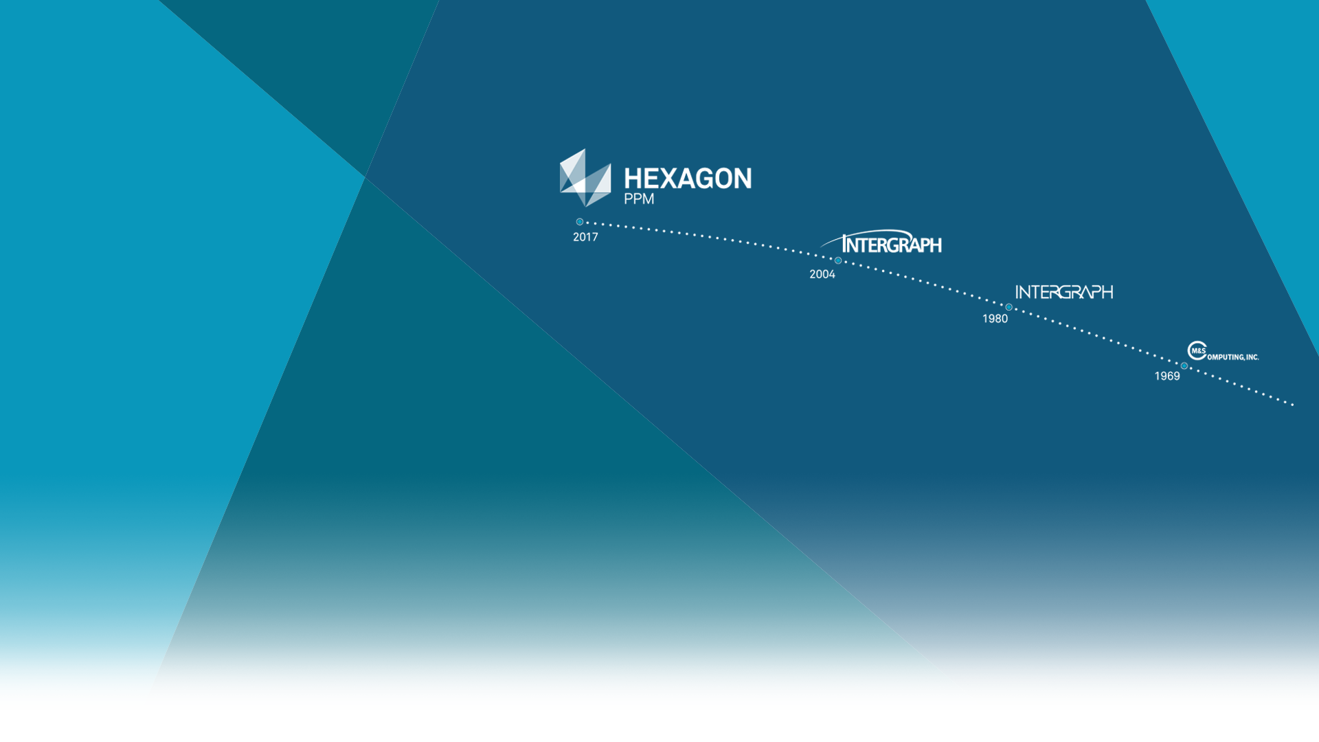 Hexagon PPM, Timeline, Name Changes