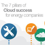 7 pillars of cloud success