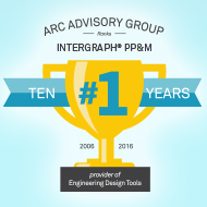 ARC Advisory Group ranks PPM number one for ten years