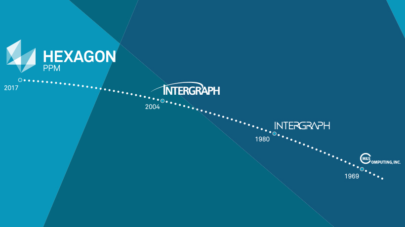 Hexagon PPM, Timeline, blog