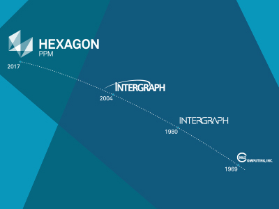 Hexagon PPM, Timeline, History